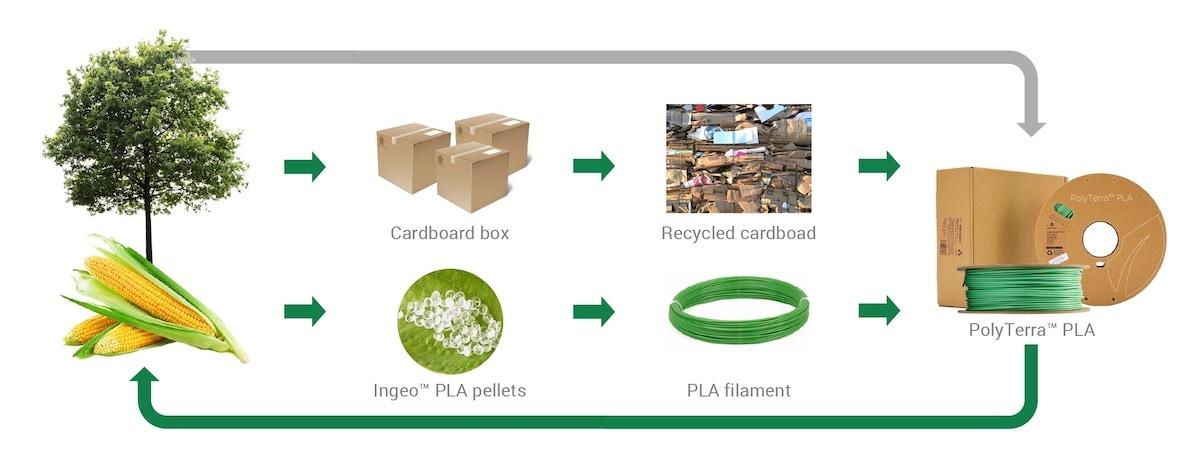Recycling-process-2