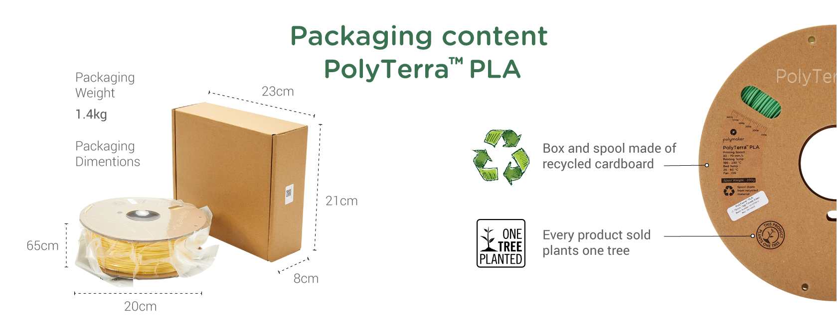 PolyTerra-Packaging-Content